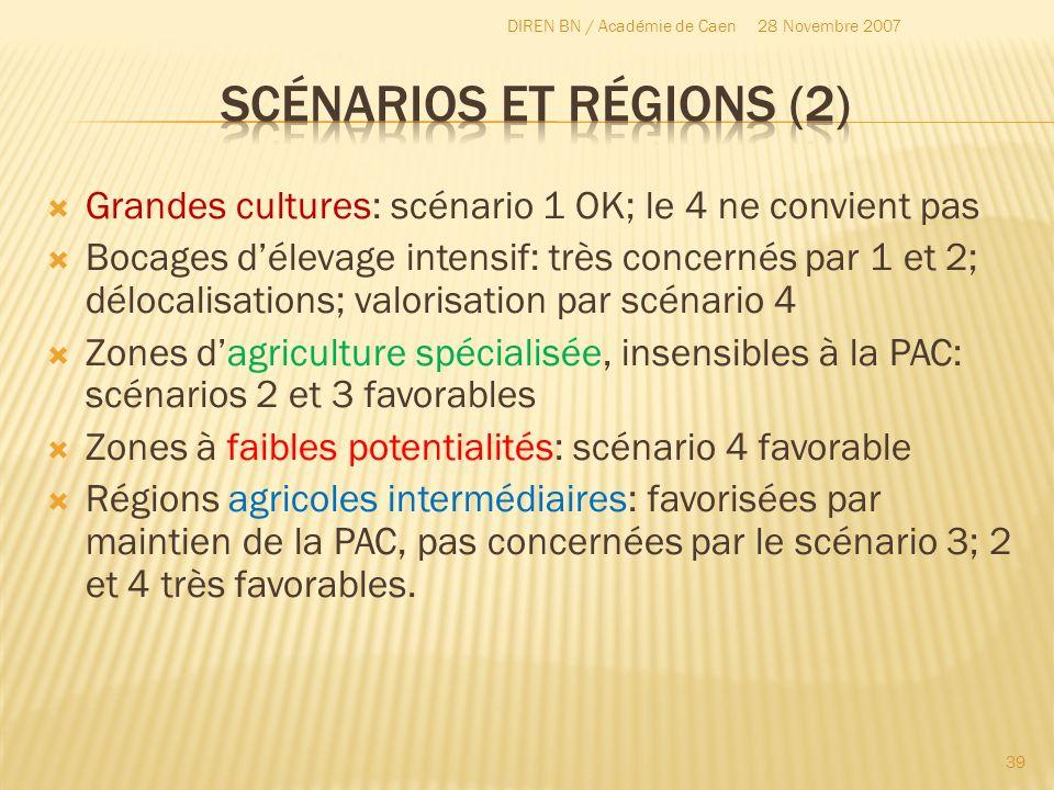 Scénarios et Régions (2)