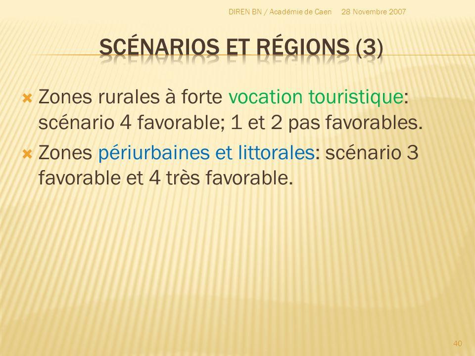 Scénarios et Régions (3)