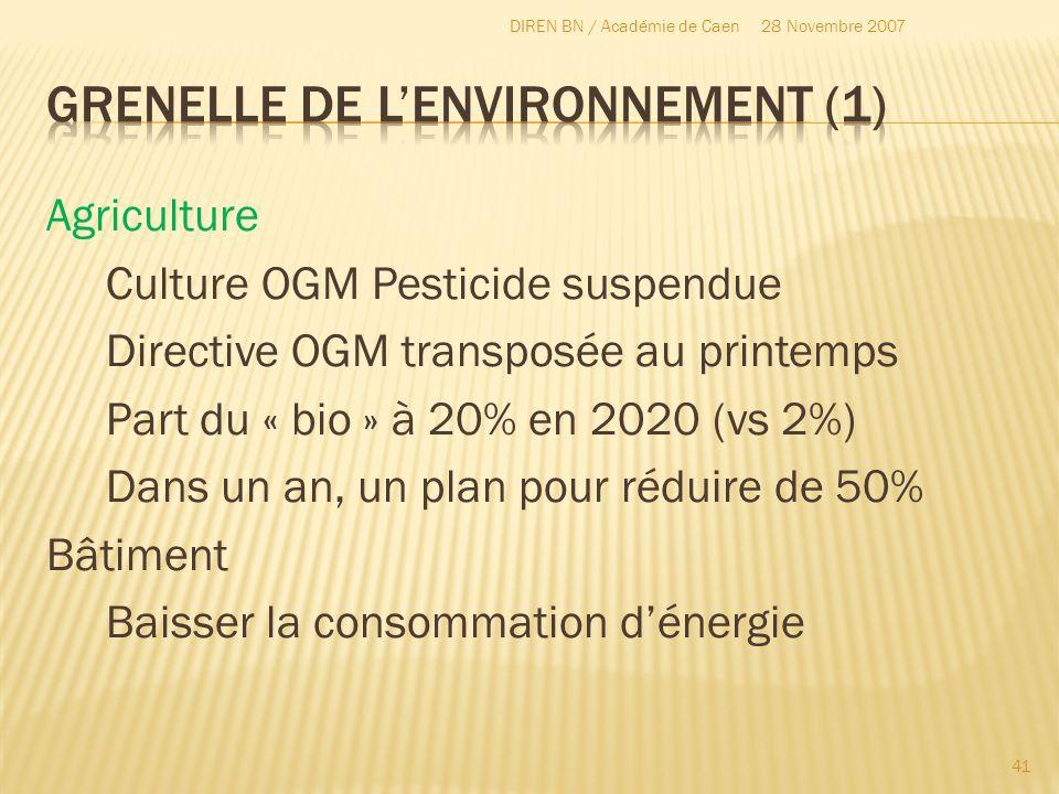 Grenelle de l'environnement (1)