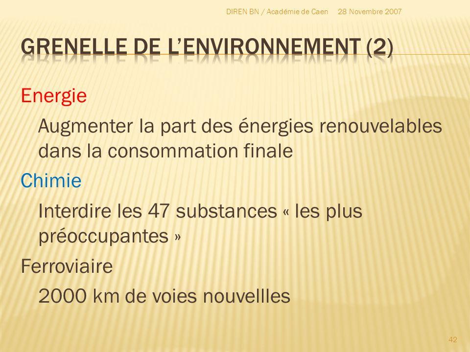 Grenelle de l'environnement (2)