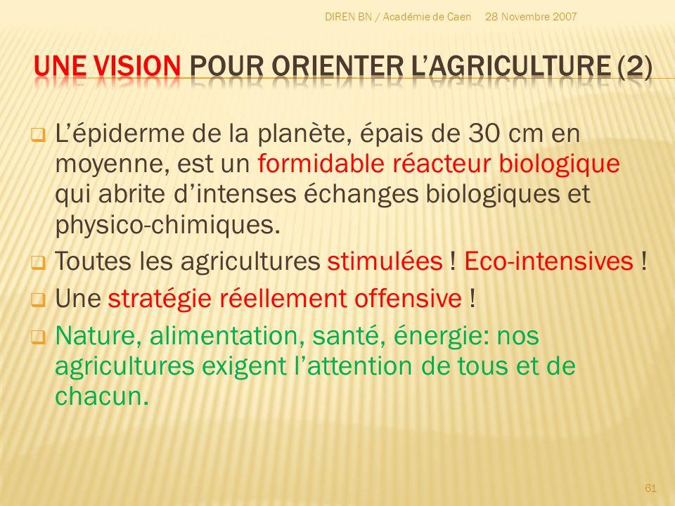Une Vision pour Orienter l'agriculture (2)
