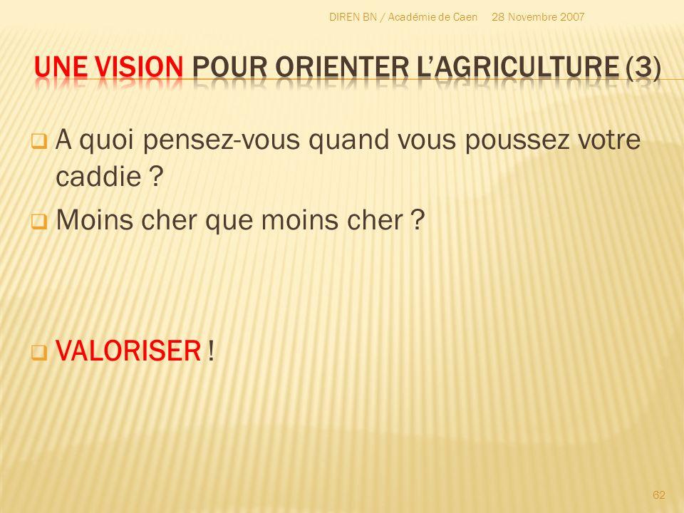Une vision pour orienter l'agriculture (3)