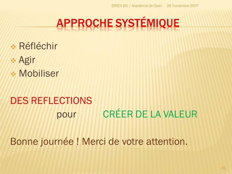 Approche SYStémique Réfléchir Agir Mobiliser DES REFLECTIONS
