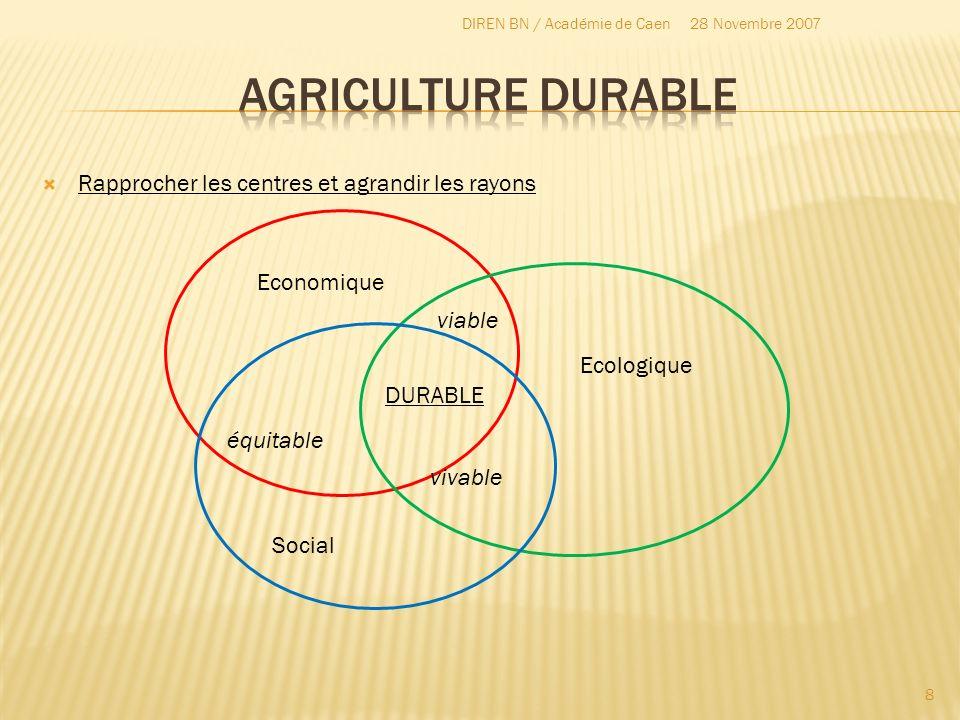 Agriculture Durable Rapprocher les centres et agrandir les rayons