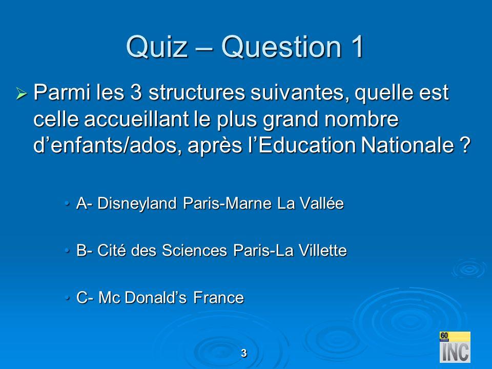 Quiz – Question 1 Parmi les 3 structures suivantes, quelle est celle accueillant le plus grand nombre d'enfants/ados, après l'Education Nationale