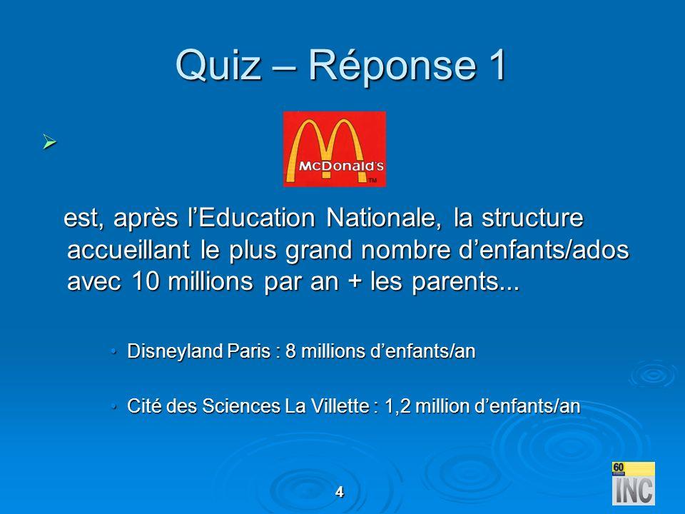 Quiz – Réponse 1