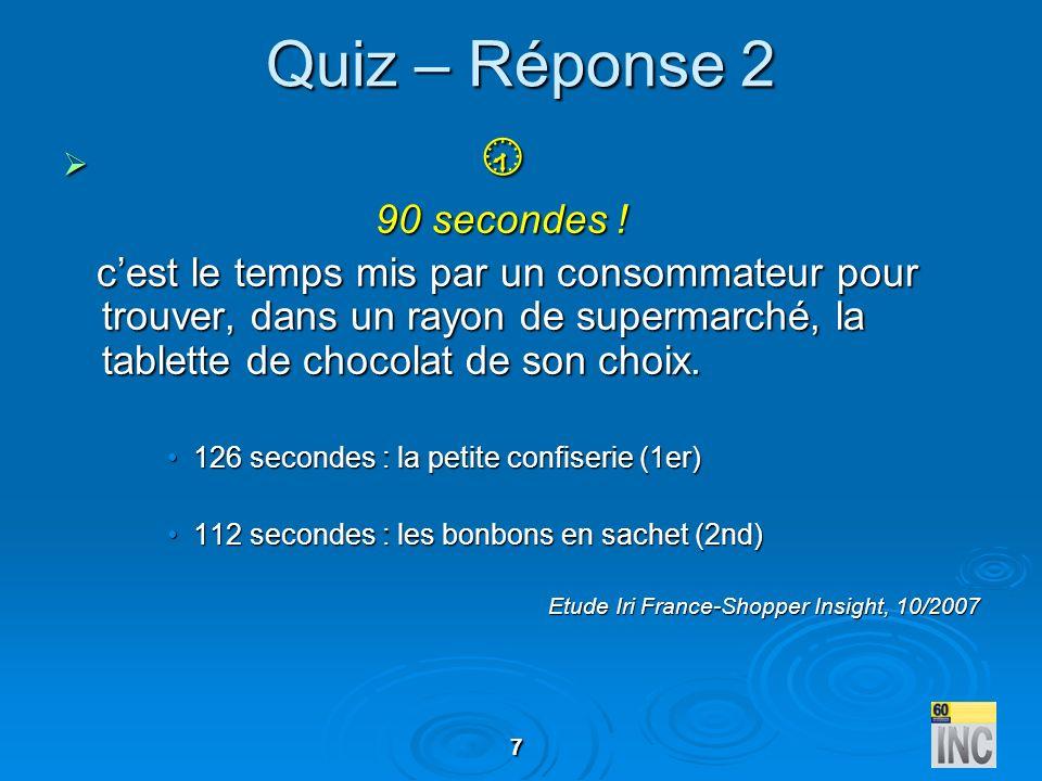 Quiz – Réponse 2  90 secondes !