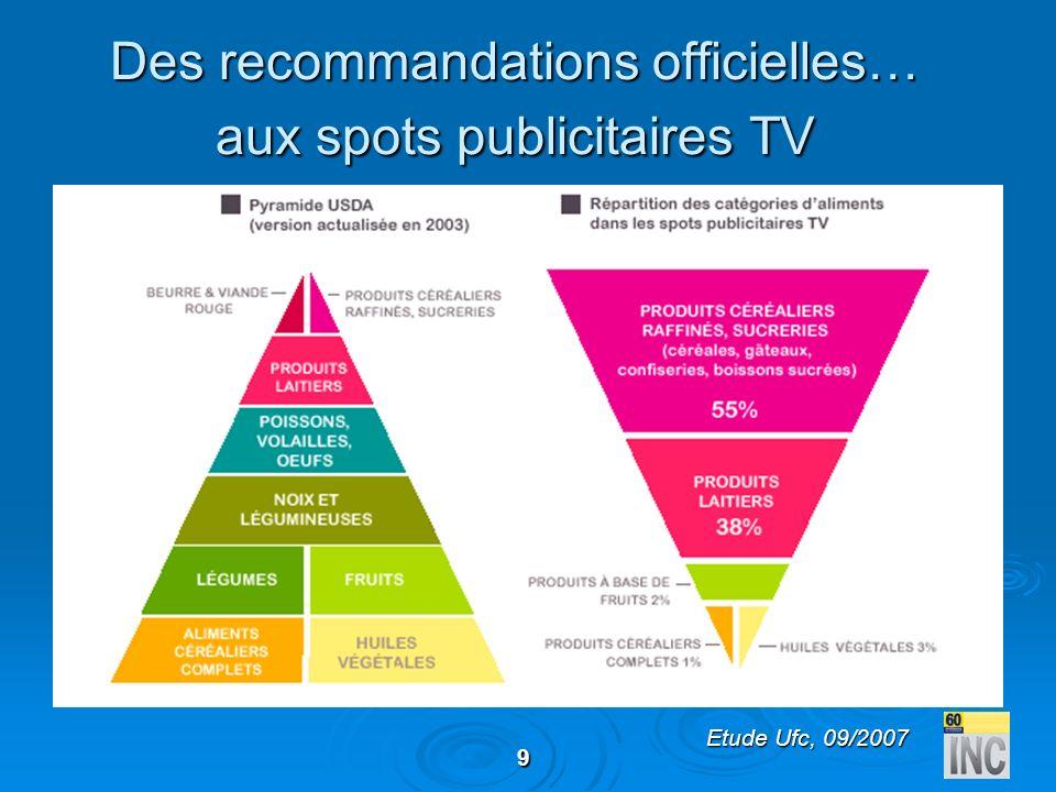 Des recommandations officielles… aux spots publicitaires TV
