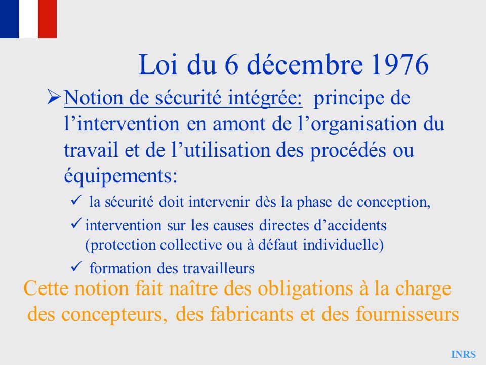 Loi du 6 décembre 1976