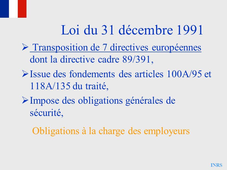 Loi du 31 décembre 1991Transposition de 7 directives européennes dont la directive cadre 89/391,