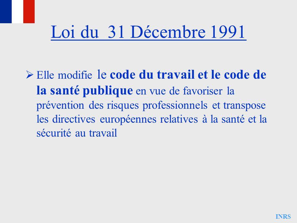 Loi du 31 Décembre 1991