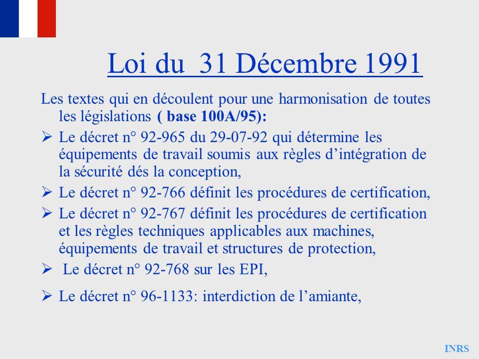 Loi du 31 Décembre 1991 Les textes qui en découlent pour une harmonisation de toutes les législations ( base 100A/95):