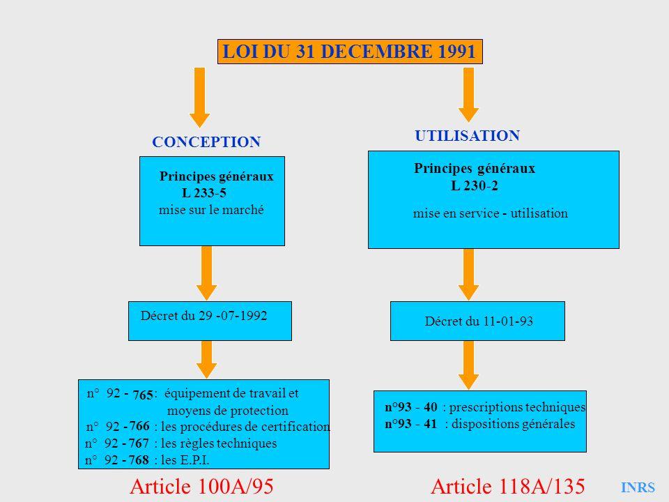 Article 100A/95 Article 118A/135 LOI DU 31 DECEMBRE 1991