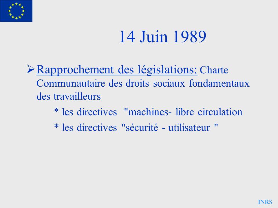 14 Juin 1989Rapprochement des législations: Charte Communautaire des droits sociaux fondamentaux des travailleurs.