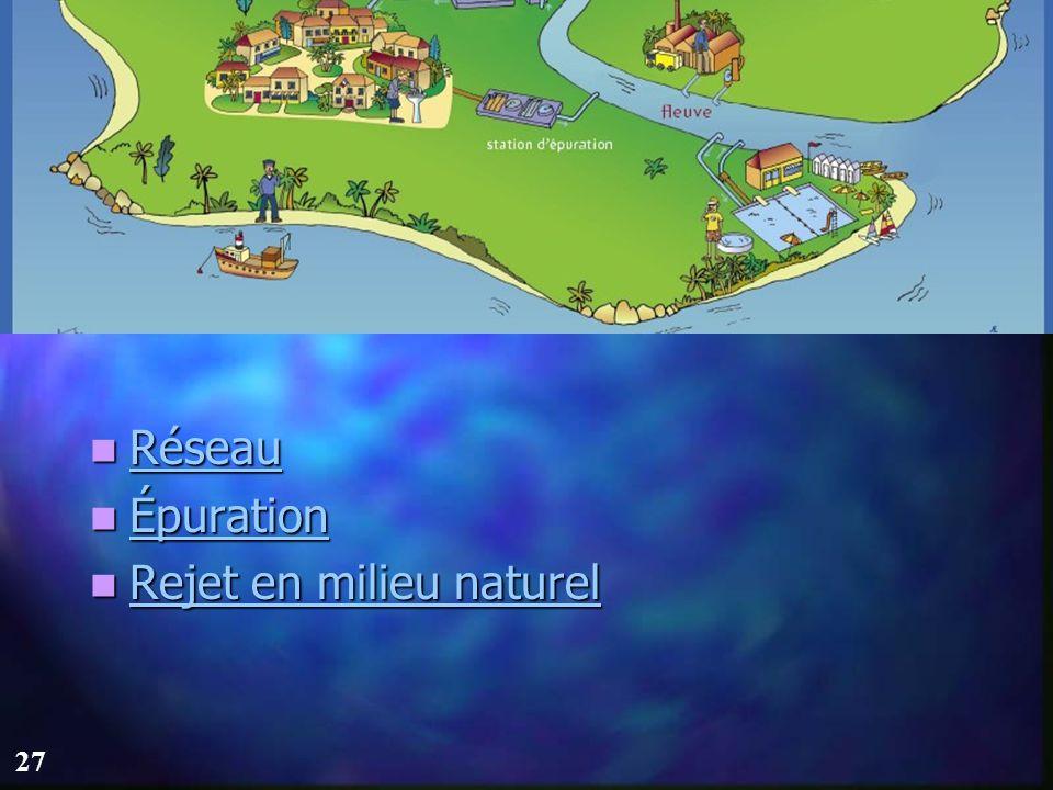 Réseau Épuration Rejet en milieu naturel