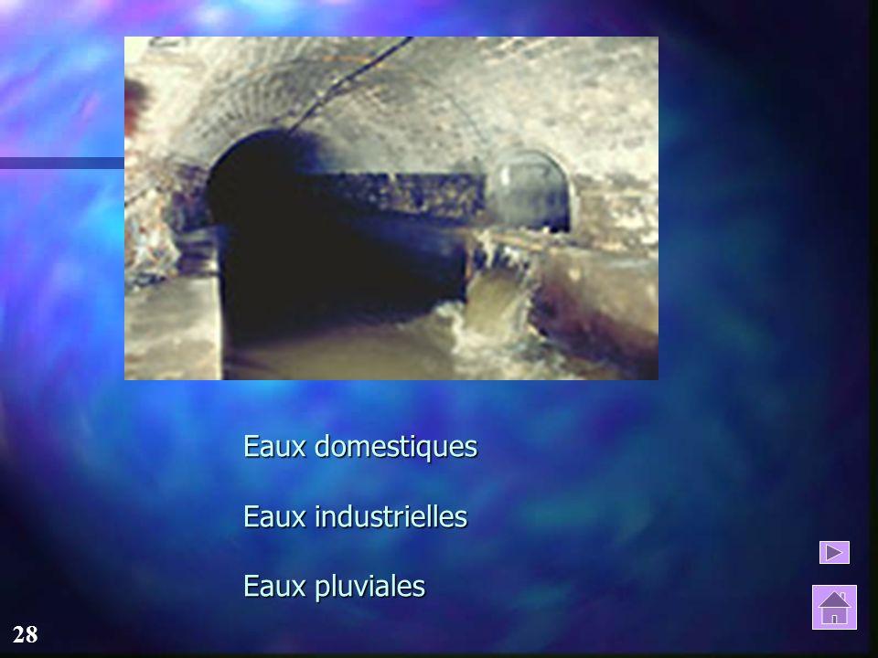 Eaux domestiques Eaux industrielles Eaux pluviales