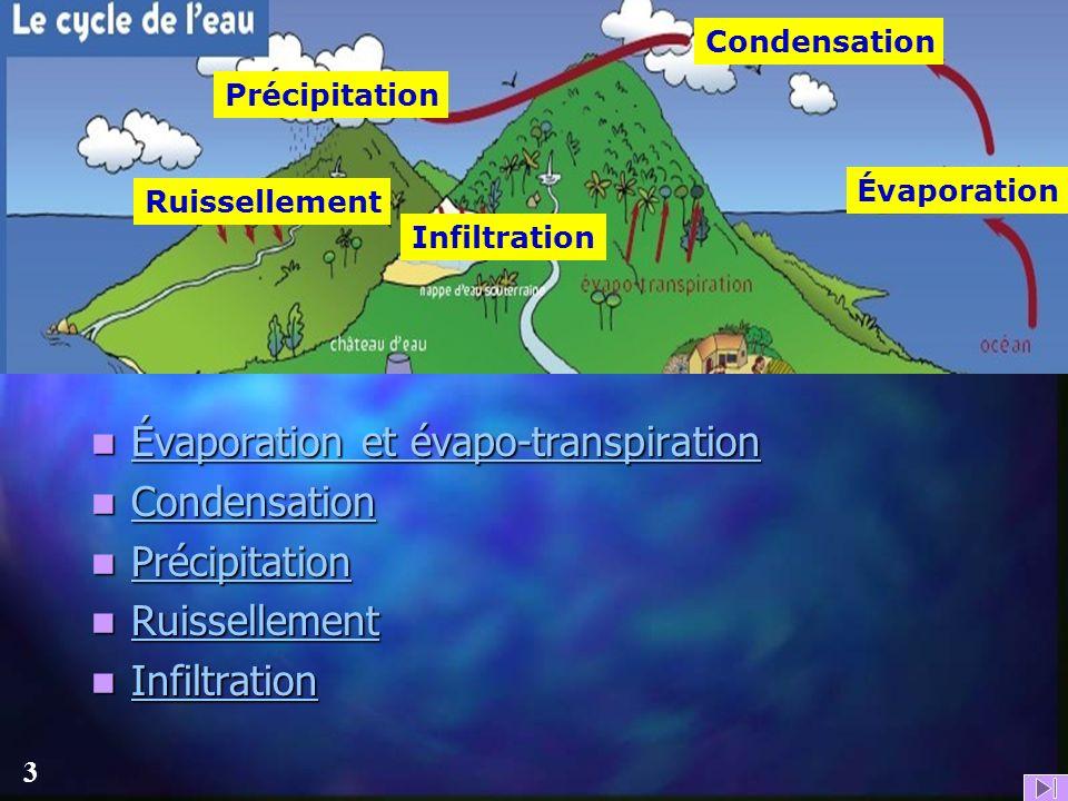 Évaporation et évapo-transpiration Condensation Précipitation