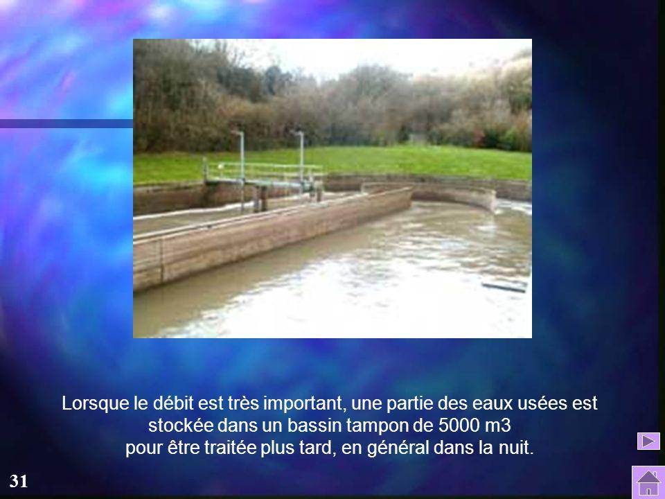 Lorsque le débit est très important, une partie des eaux usées est stockée dans un bassin tampon de 5000 m3 pour être traitée plus tard, en général dans la nuit.