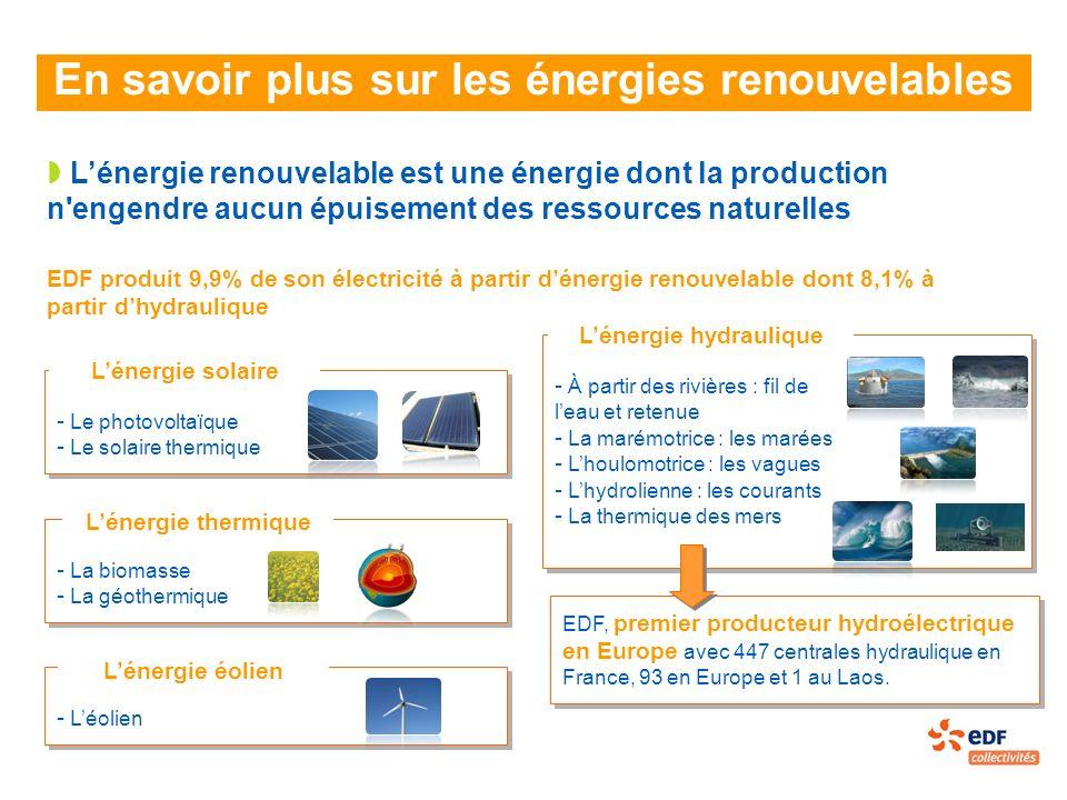 En savoir plus sur les énergies renouvelables L'énergie hydraulique