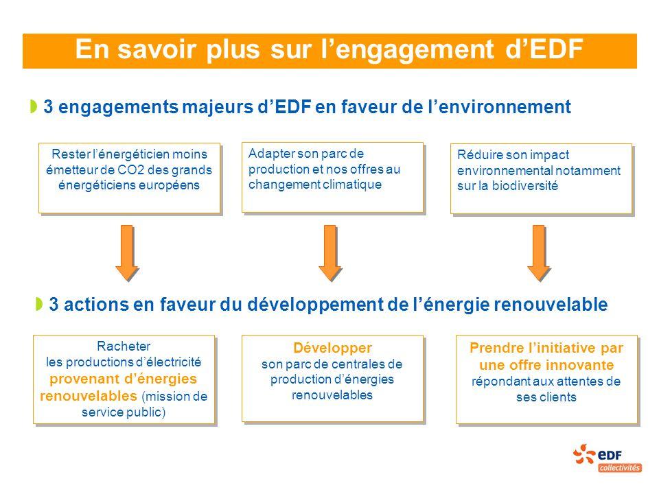 En savoir plus sur l'engagement d'EDF