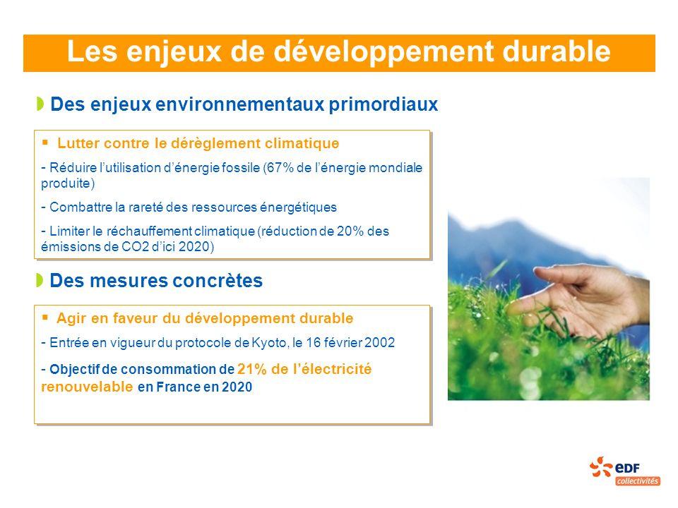 Les enjeux de développement durable