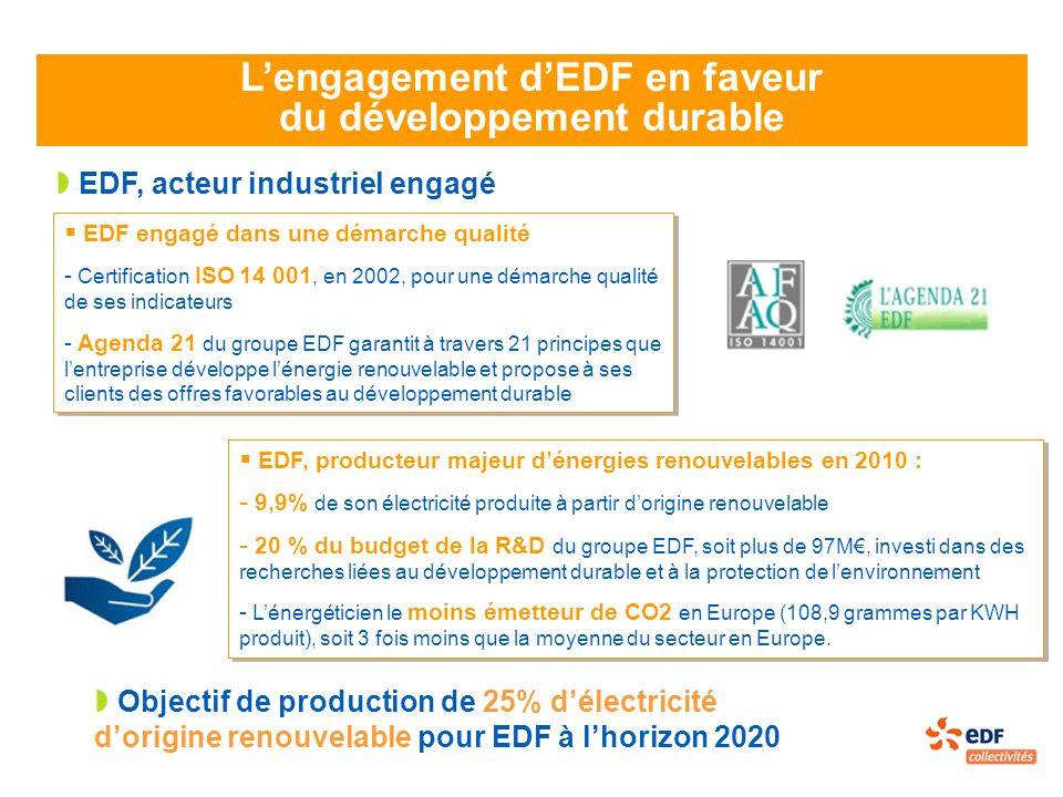 L'engagement d'EDF en faveur du développement durable