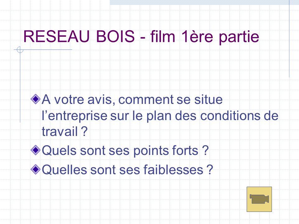 RESEAU BOIS - film 1ère partie