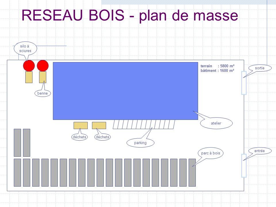 RESEAU BOIS - plan de masse