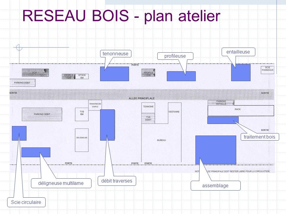 RESEAU BOIS - plan atelier