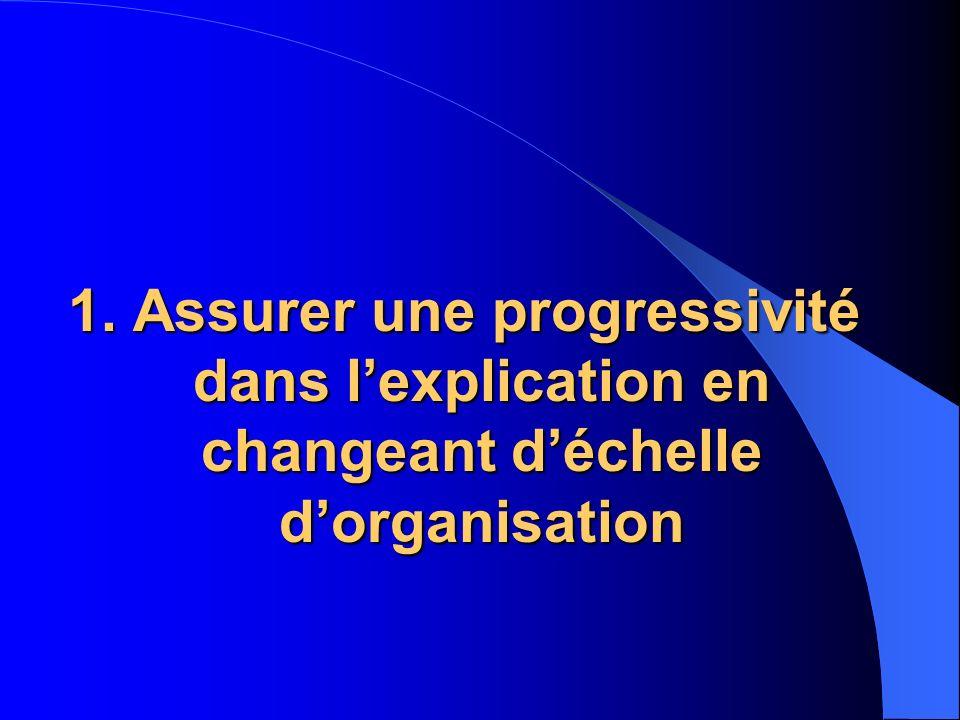 1. Assurer une progressivité dans l'explication en changeant d'échelle d'organisation