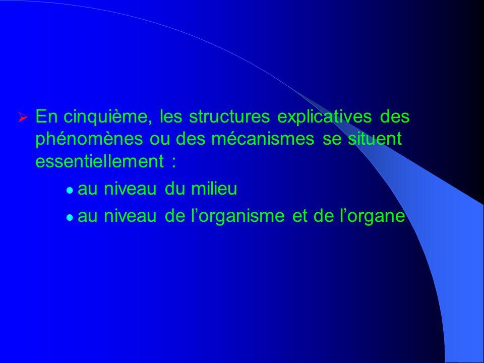 En cinquième, les structures explicatives des phénomènes ou des mécanismes se situent essentiellement :