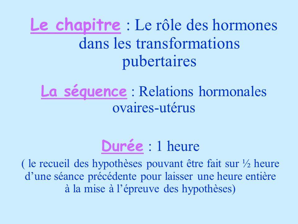 La séquence : Relations hormonales ovaires-utérus