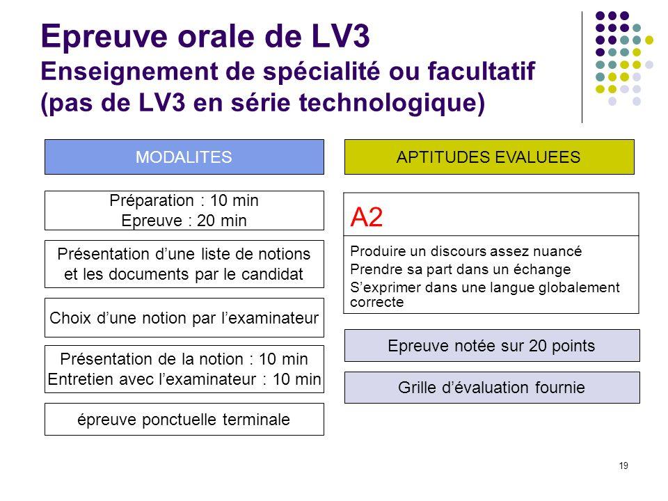 Epreuve orale de LV3 Enseignement de spécialité ou facultatif (pas de LV3 en série technologique)