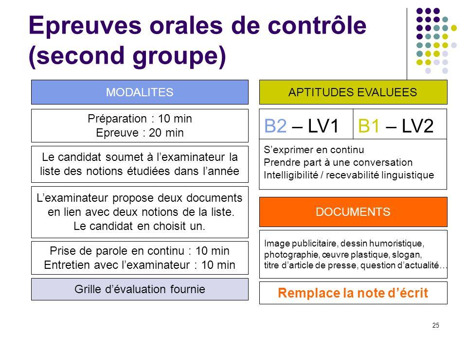 Epreuves orales de contrôle (second groupe)