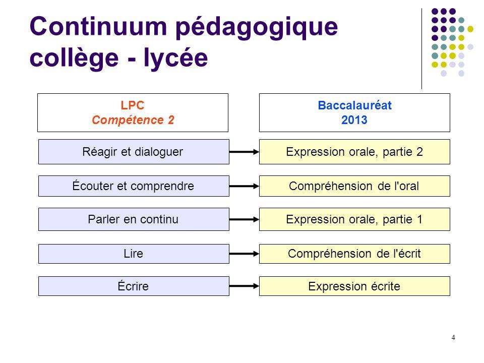 Continuum pédagogique collège - lycée