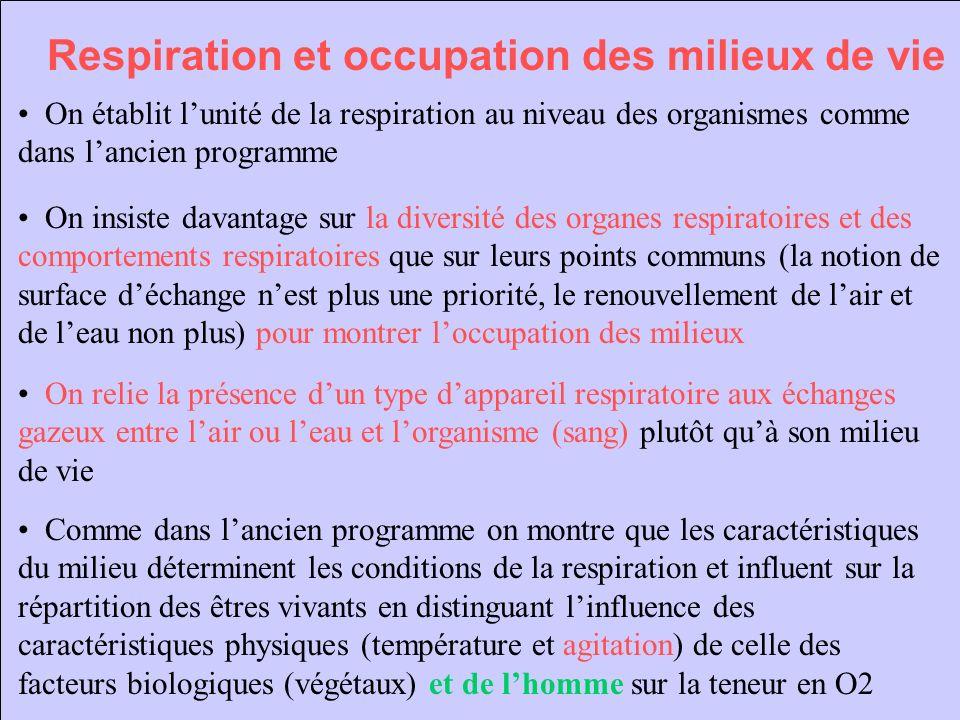 Respiration et occupation des milieux de vie
