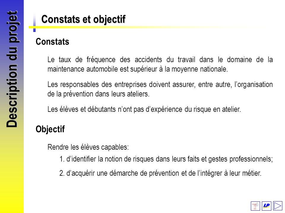 Description du projet Constats et objectif Constats Objectif