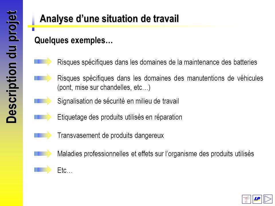 Description du projet Analyse d'une situation de travail