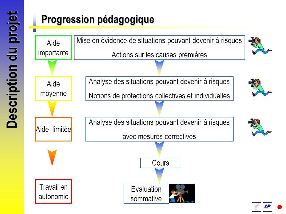 Description du projet Progression pédagogique