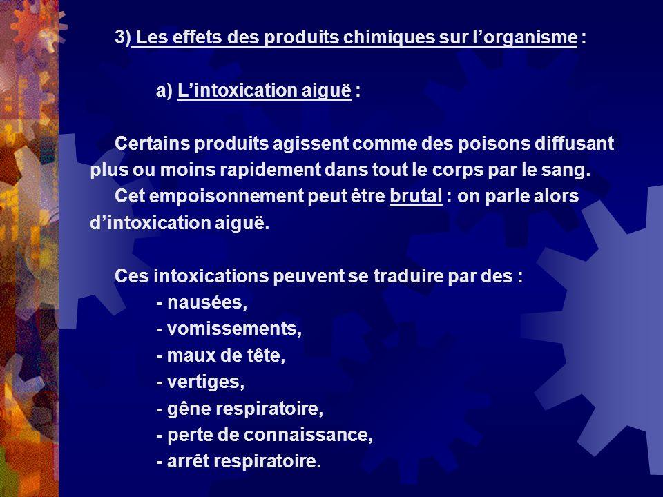 3) Les effets des produits chimiques sur l'organisme :