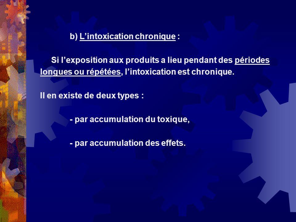 b) L'intoxication chronique :