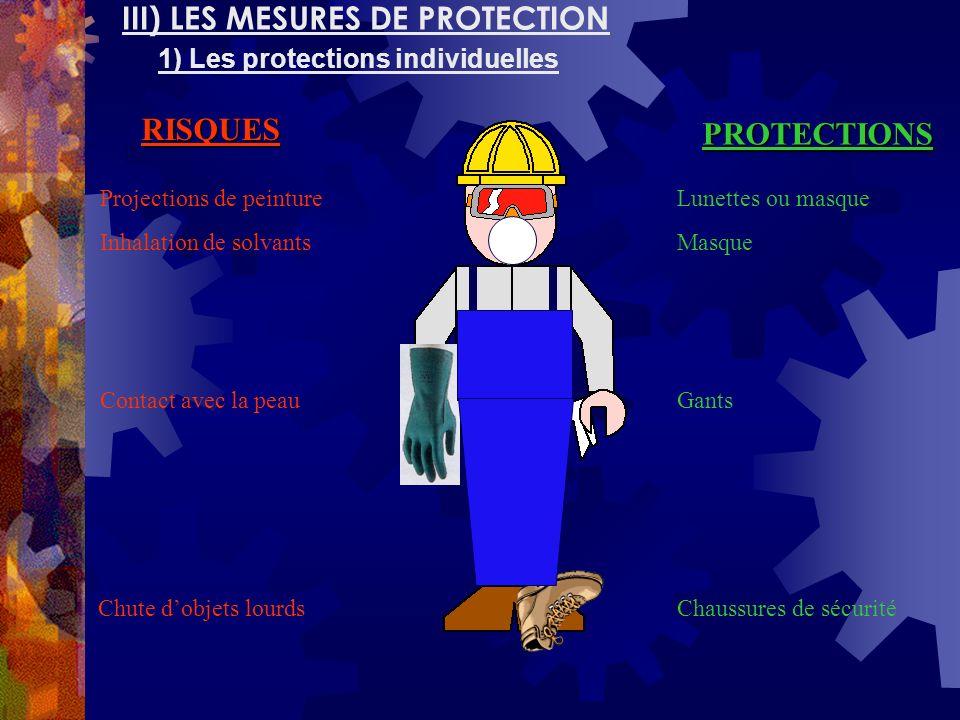 III) LES MESURES DE PROTECTION 1) Les protections individuelles