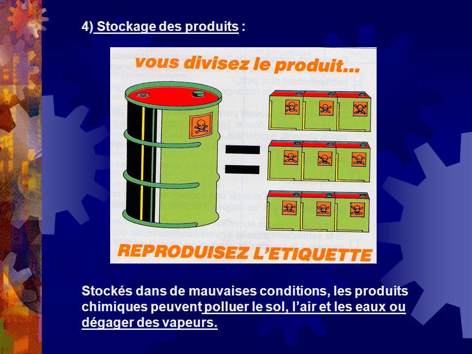 4) Stockage des produits :