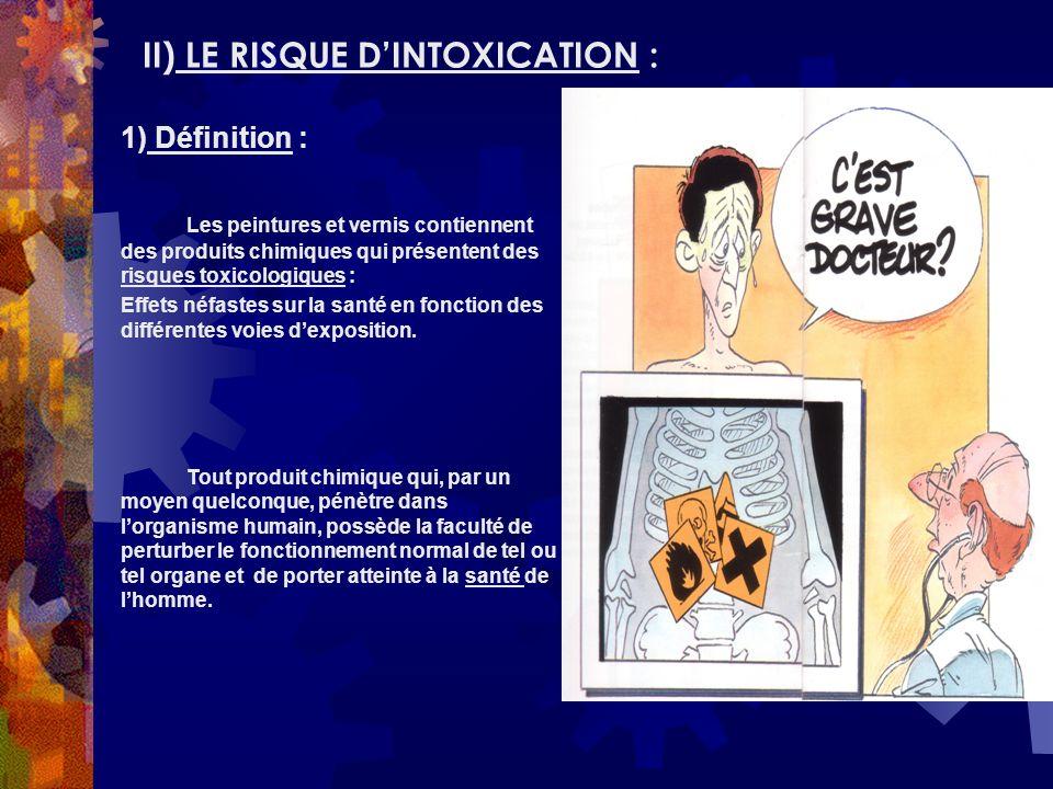 II) LE RISQUE D'INTOXICATION :