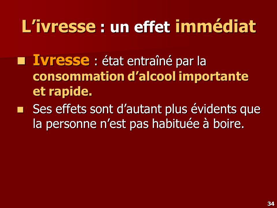 L'ivresse : un effet immédiat