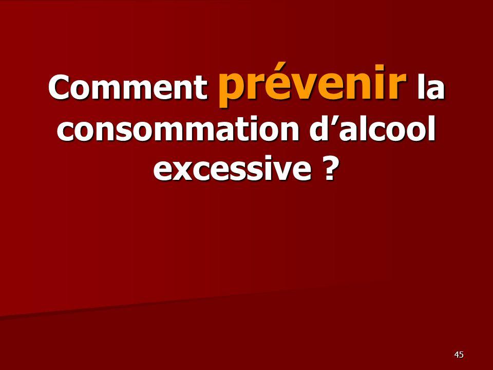 Comment prévenir la consommation d'alcool excessive