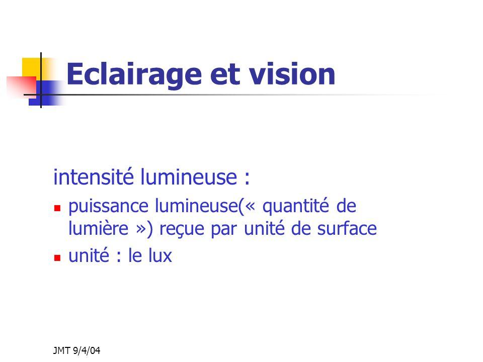 Eclairage et vision intensité lumineuse :