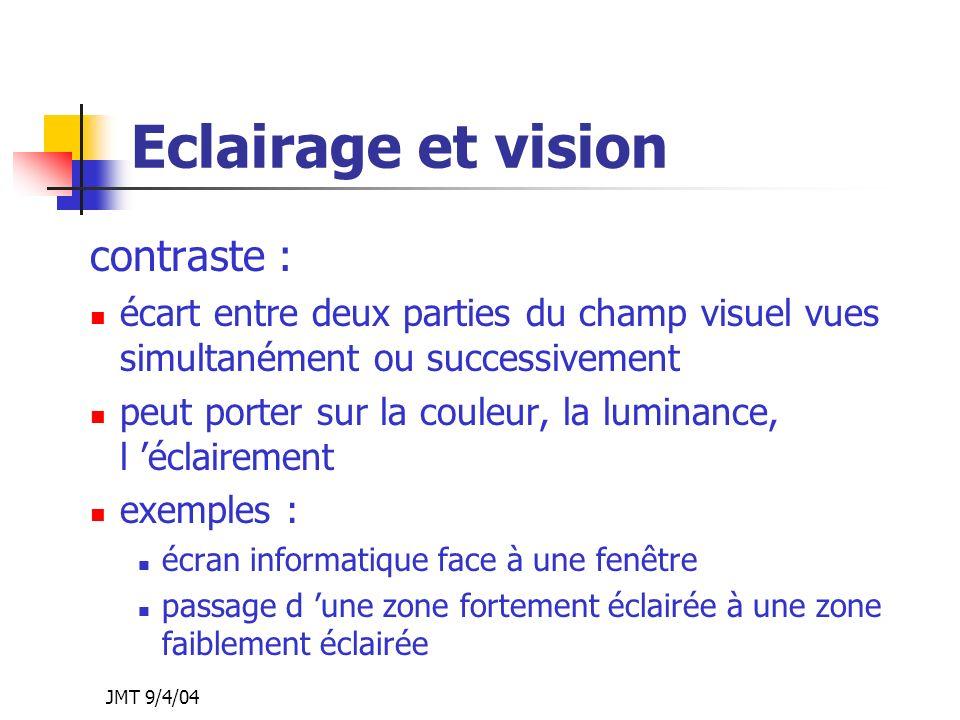 Eclairage et vision contraste :
