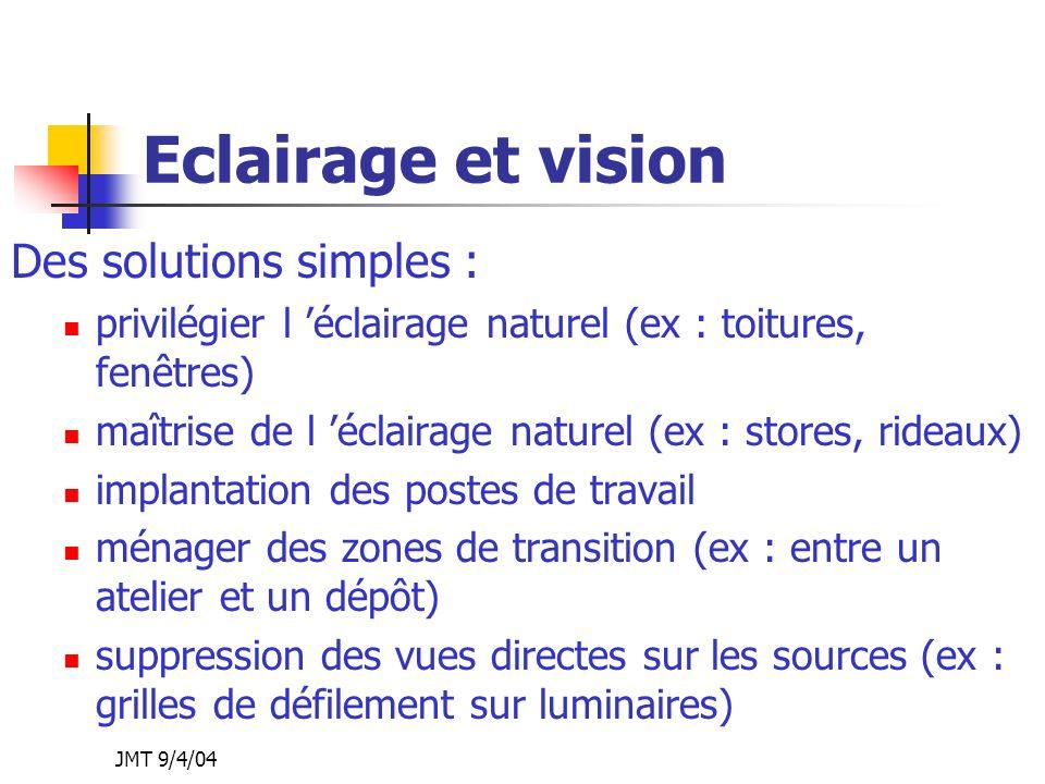Eclairage et vision Des solutions simples :