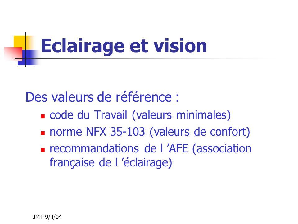 Eclairage et vision Des valeurs de référence :